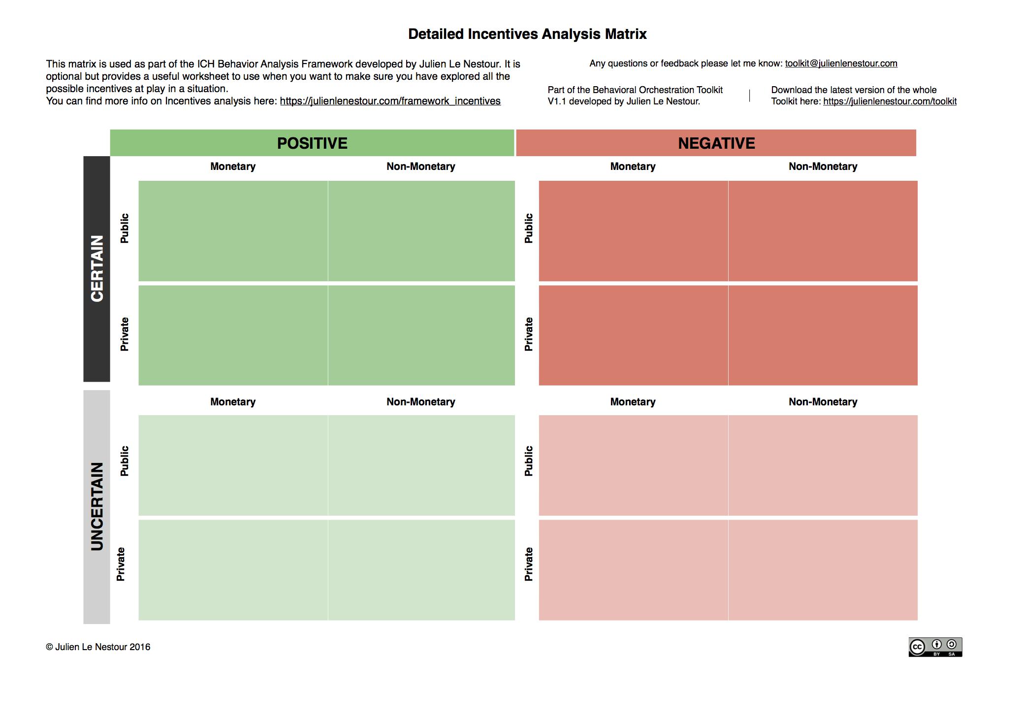 icar behavior analysis framework julien le nestour detailed incentives analysis matrix picture